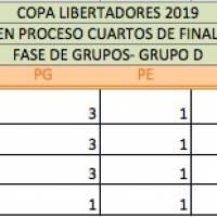 Hay coincidencias entre la Copa Libertadores 2008 de Liga de Quito y la actual