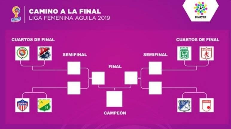 Definidos los cuartos de final de Liga Águila Femenina 2019