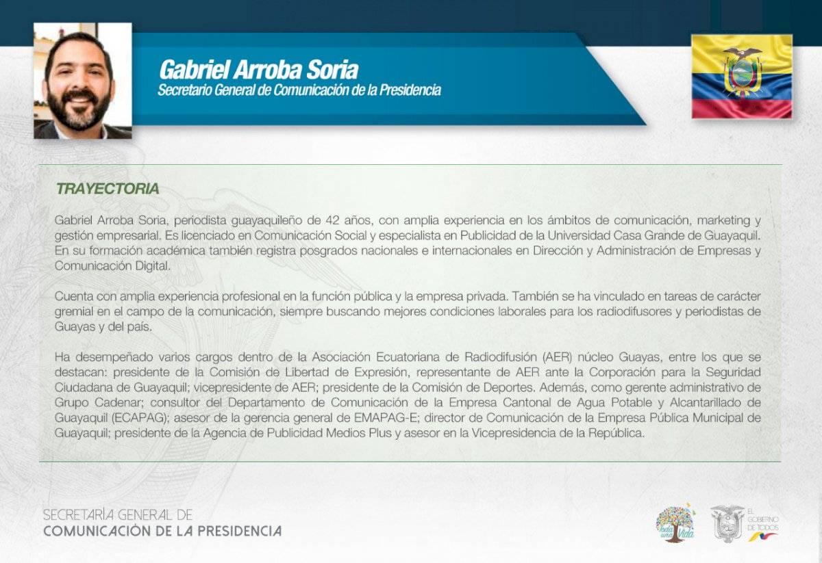 Gabriel Vicente Arroba Soria