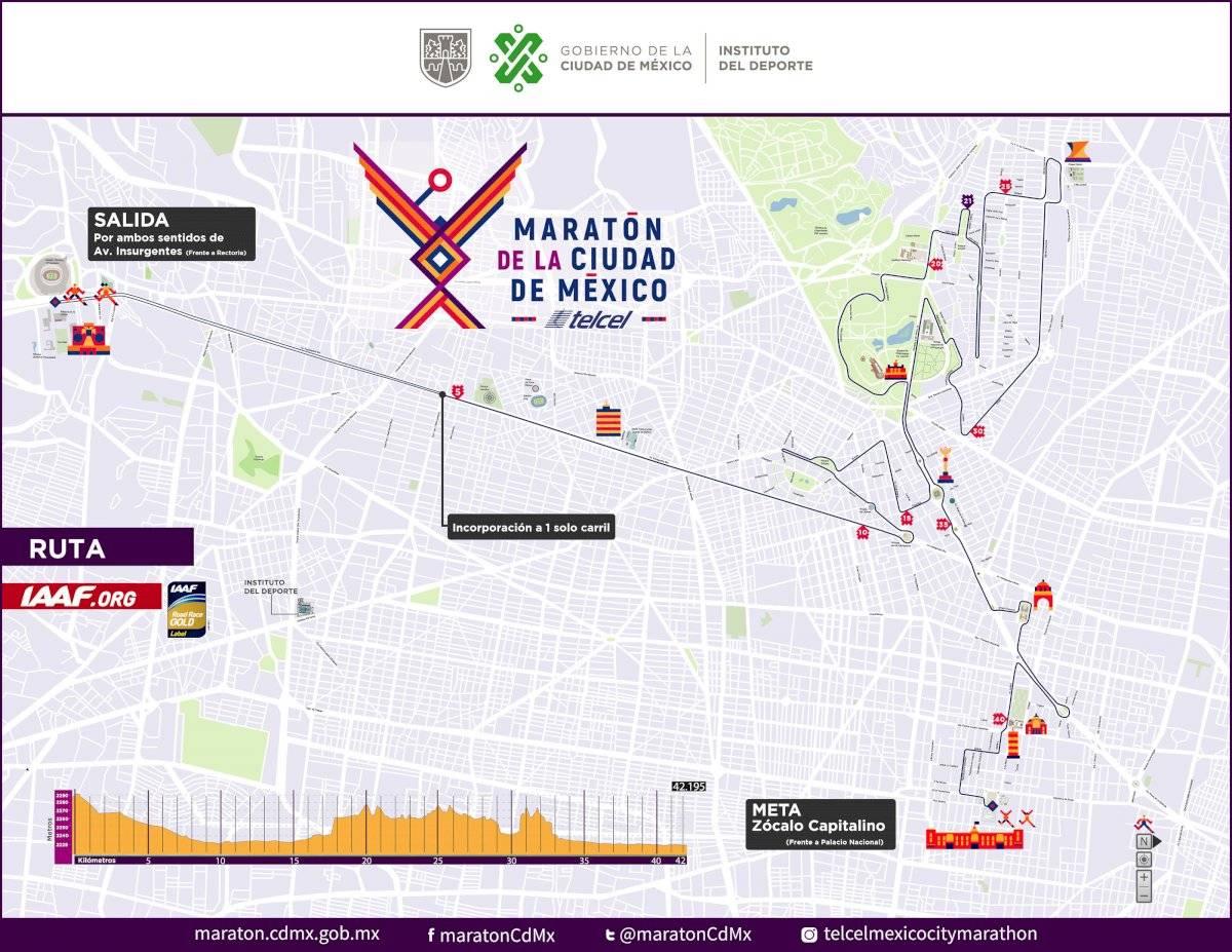 Ruta del Maratón de la Ciudad de México