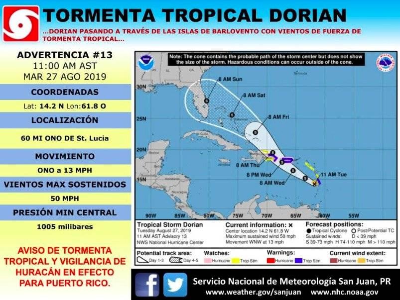 Dorian Tormenta