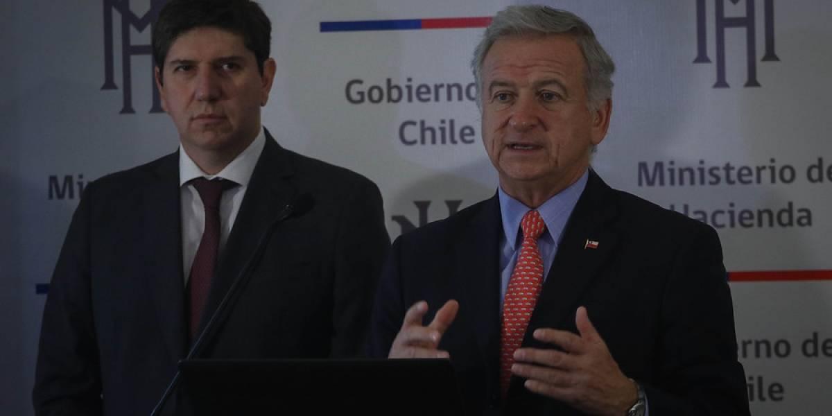 Mejor PIB tendencial y menor precio del cobre: las cifras que se considerarán para el presupuesto 2020
