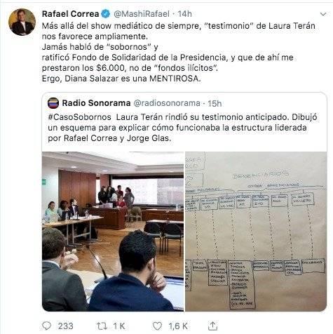 Rafael Correa, Twitter