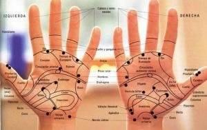 Significado de las manos