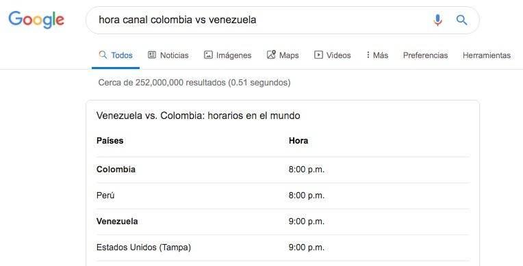 Horario Colombia VS Venezuela del martes 10 de septiembre