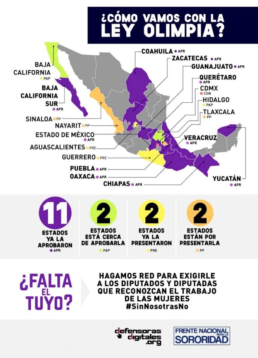Poniendo un alto al ciberacoso y porno venganza en México: ¿Qué es la Ley Olimpia?