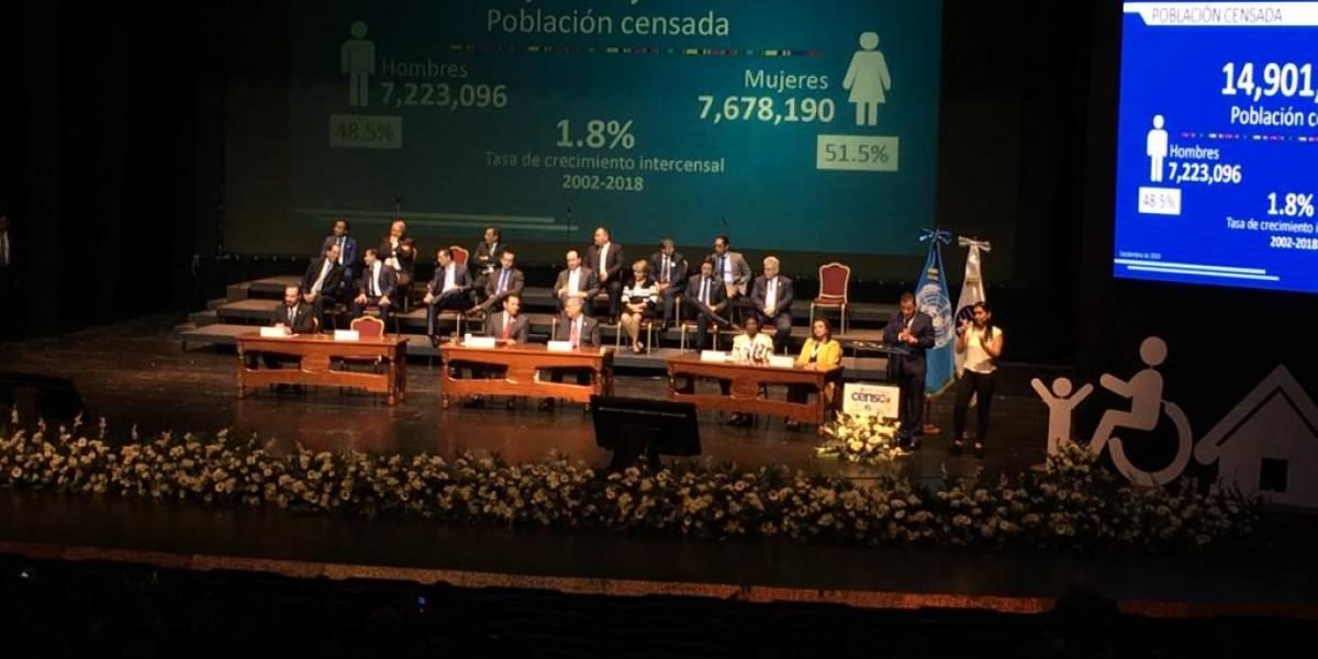Censo refleja que Guatemala cuenta con 14 millones 901 mil habitantes