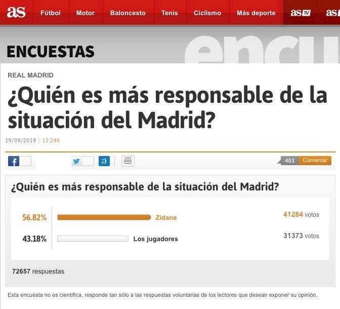 Diario As encuesta mal inicio Real Madrid 2019-20