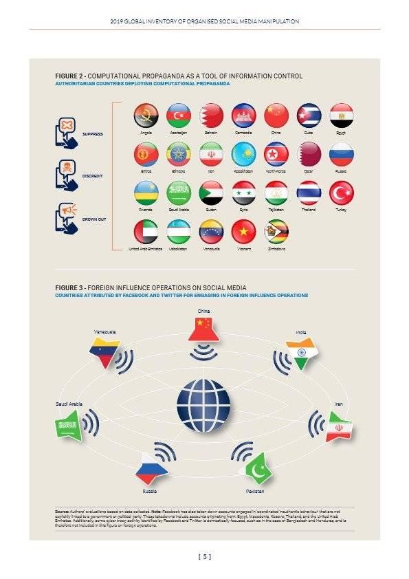 Redes sociales países