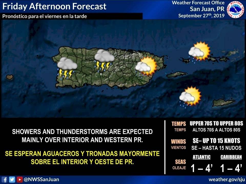 Clima en Puerto RIco