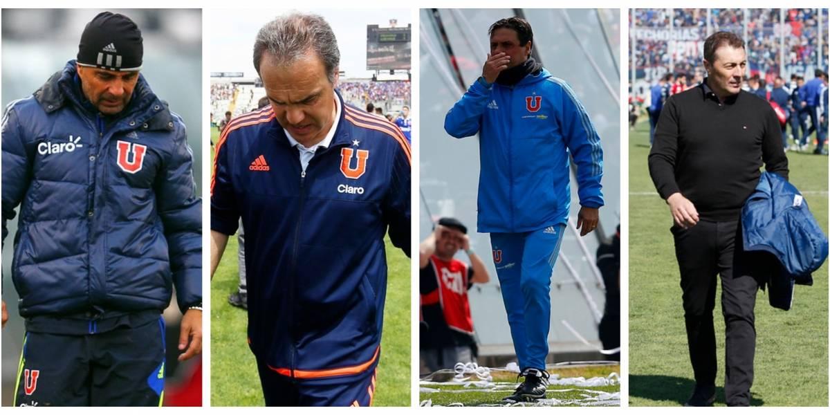 Caputto tampoco pudo: La lista de entrenadores de la U que no pudieron vencer a Colo Colo en el Monumental