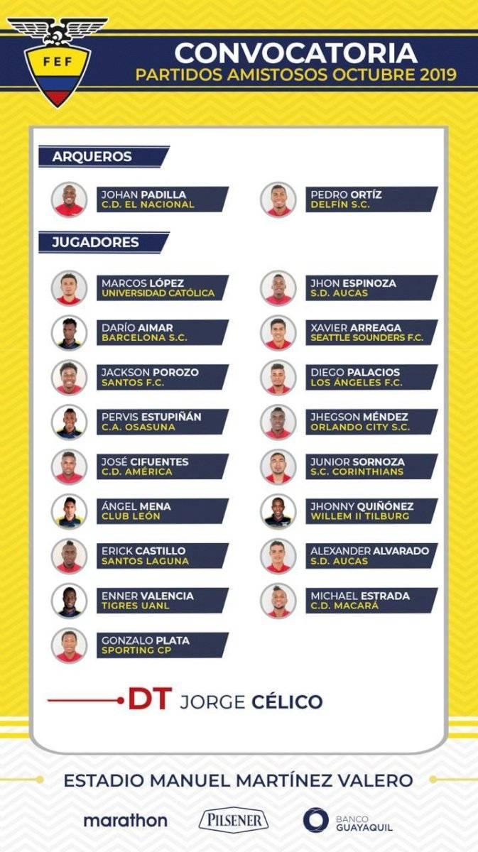 Lista de convocados para Ecuador vs. España