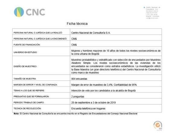 Ficha técnica encuesta CNC