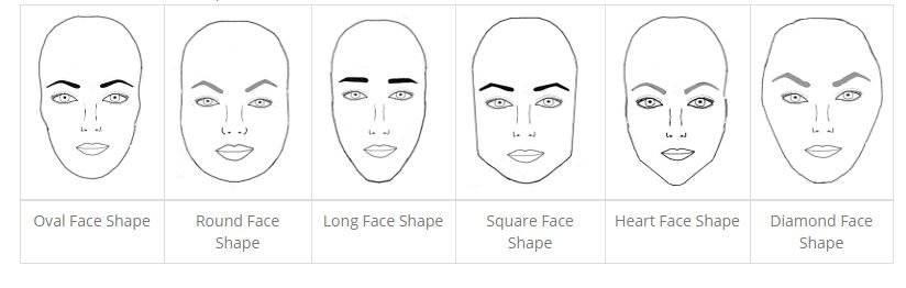 tipos de cejas para diferentes rostros
