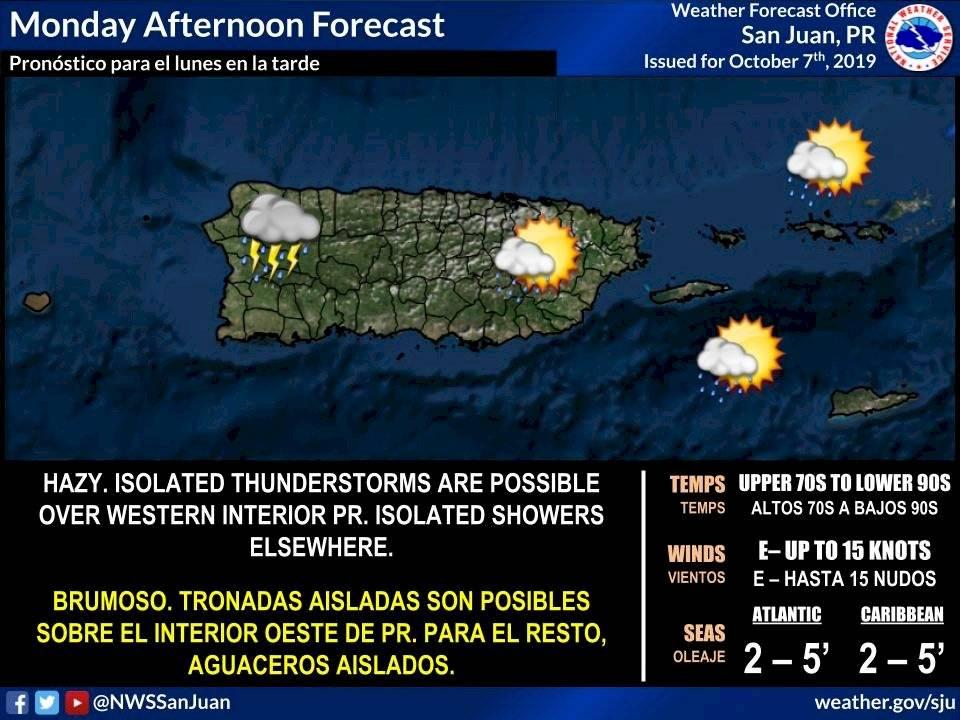 Clima Puerto Rico