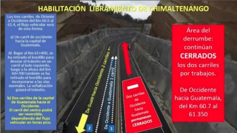 habilitan paso en libramiento de Chimaltenango