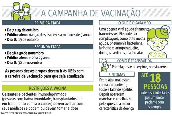 sarampo -campanha