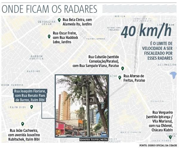 onde ficam radares