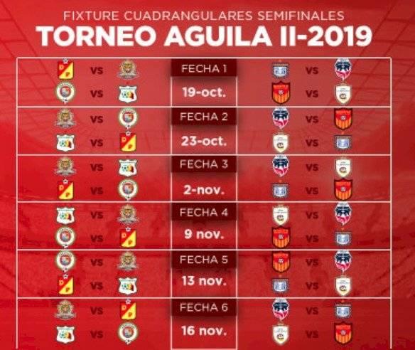 fixture de partidos de los cuadrangulares del Torneo Águila 2-2019