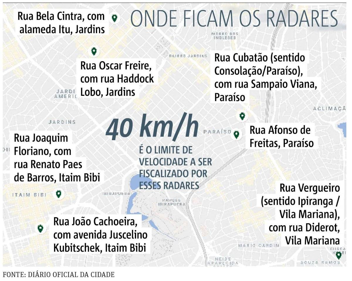 radares-92b7a1dde98ce1f3a452bc28ec328a5d.jpg