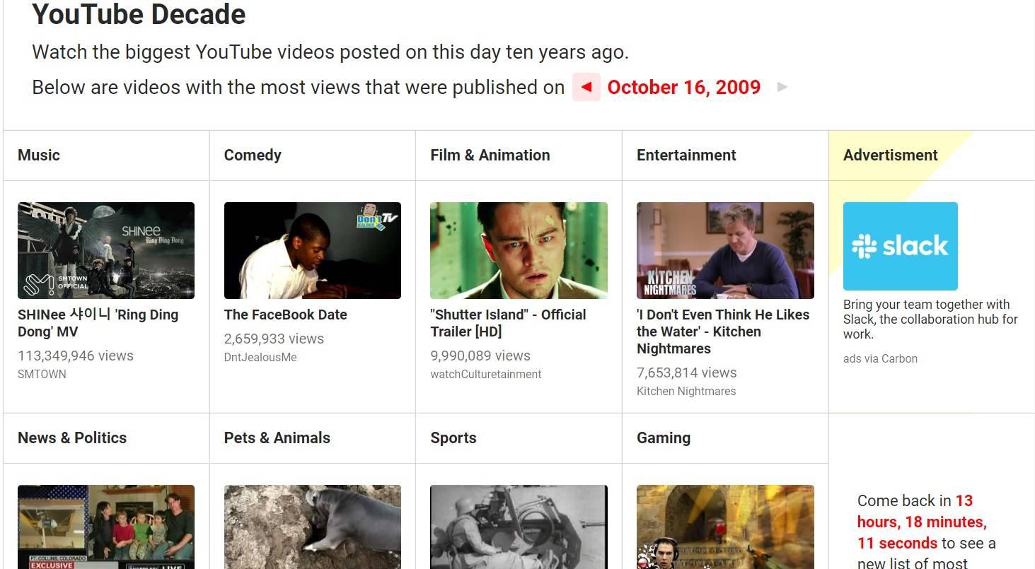 Youtube Decade