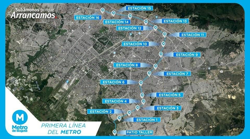 Estaciones del Metro de Bogotá
