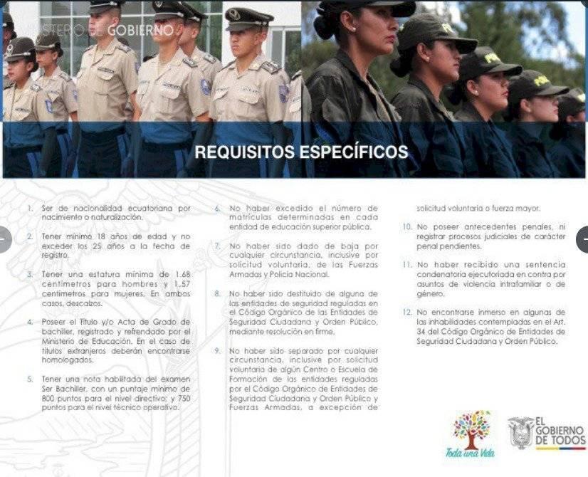 Requisitos para ingresar a la Policía