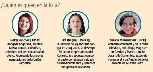 Mujeres colombia humana