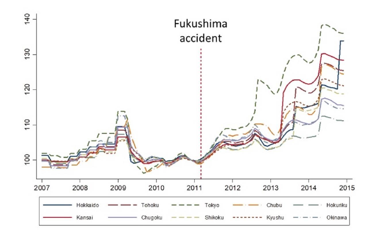 Miles de muertes habría causado el frío en Fukushima tras el desastre nuclear