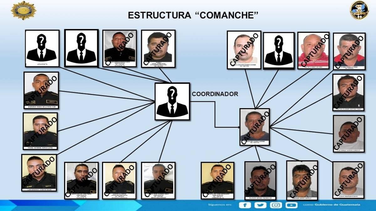 banda de policías El Comanche