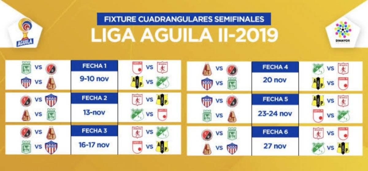 Fixture cuadrangulares Liga Águila 2-2019