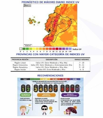Pronóstico del tiempo para Pichincha y alerta de radiación ultravioleta