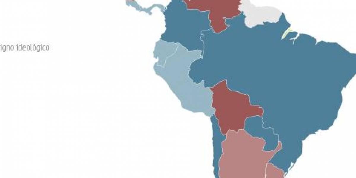 Los bloques políticos en Latinoamérica