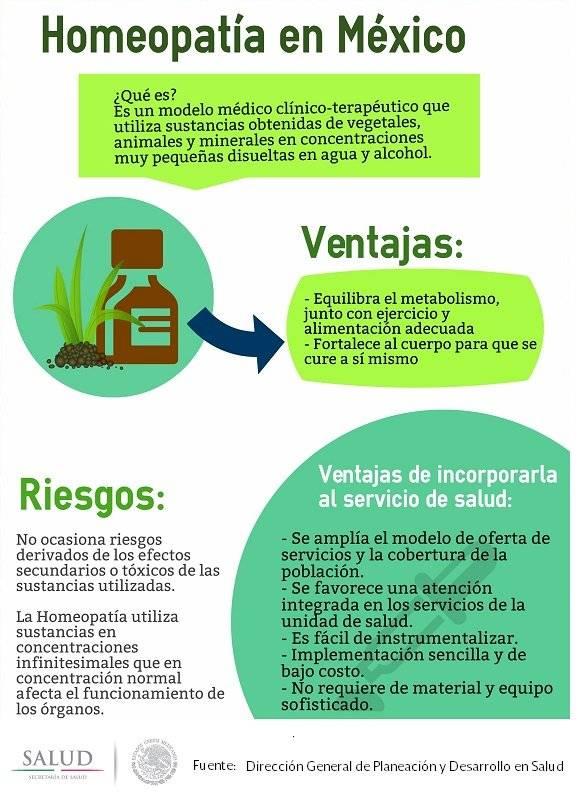 Homeopatía en México