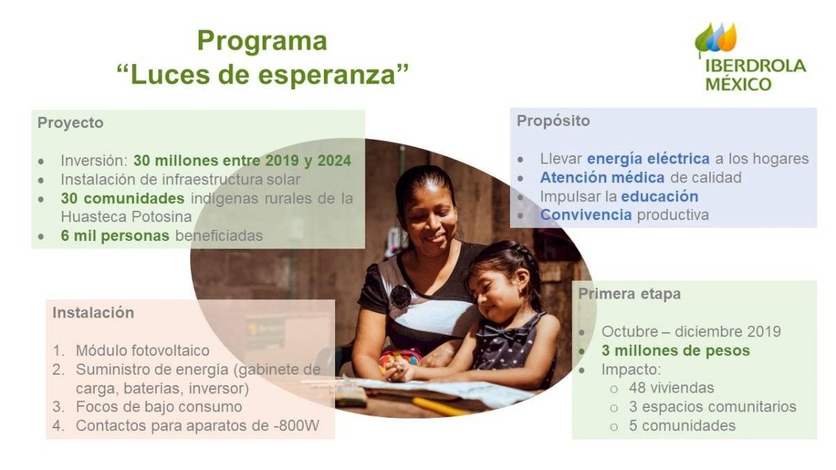 Luces de Esperanza de Iberdrola, llevará energía eléctrica a 30 comunidades rurales en la Huasteca Potosina