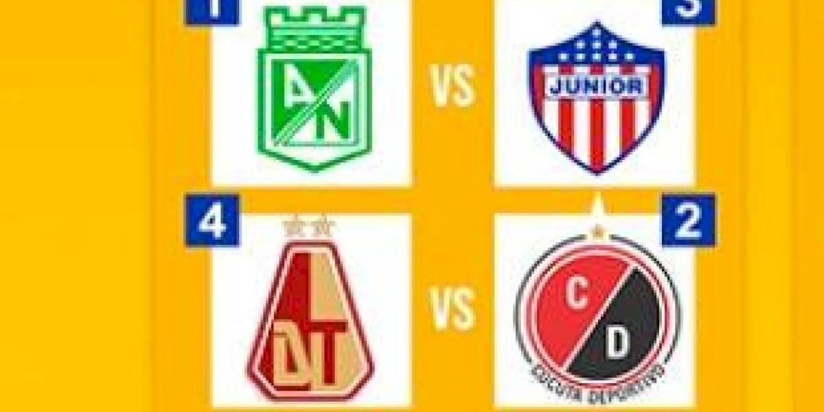 Calendario del cuadrangular A de la Liga Águila 2019 ((Días y horarios confirmados))