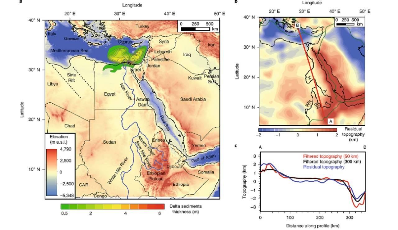 Antigüedad del río Nilo sería una guía para estudiar manto interno de la Tierra