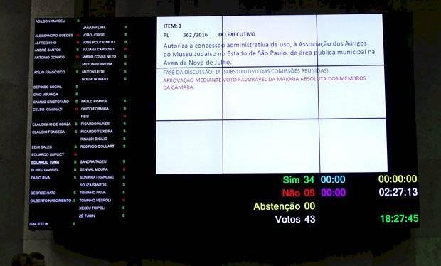votação na Câmara Municipal de São Paulo