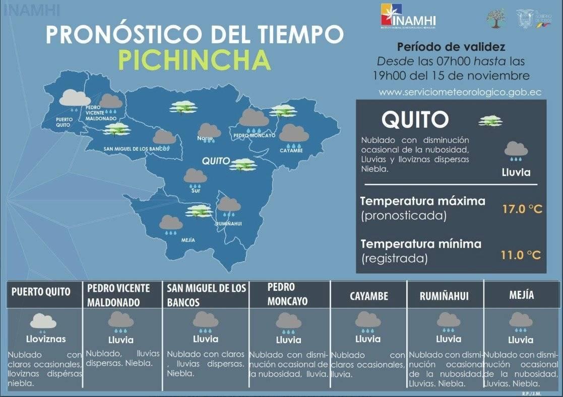 Pronóstico del tiempo en Pichincha