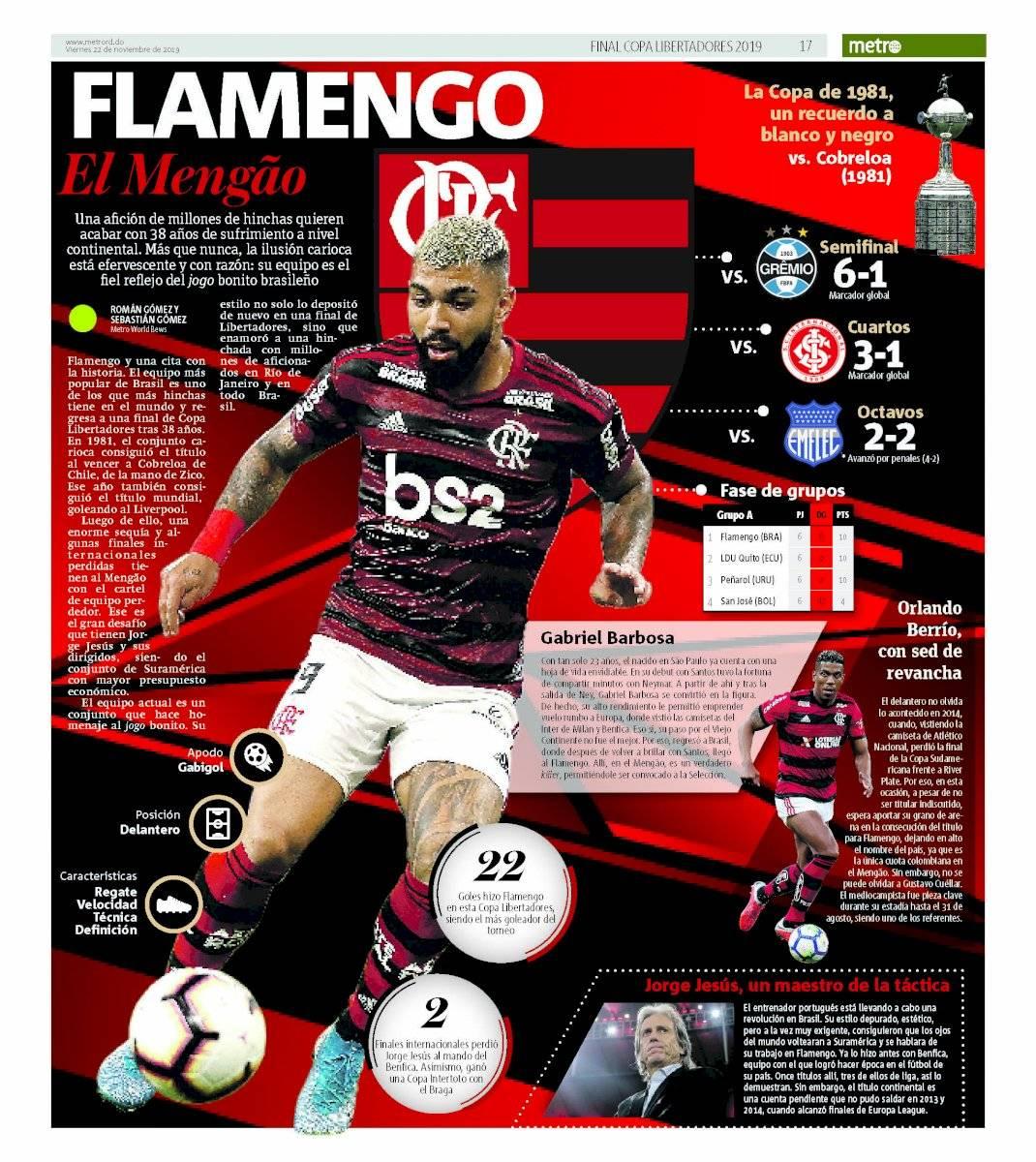 El Mengão, Flamengo