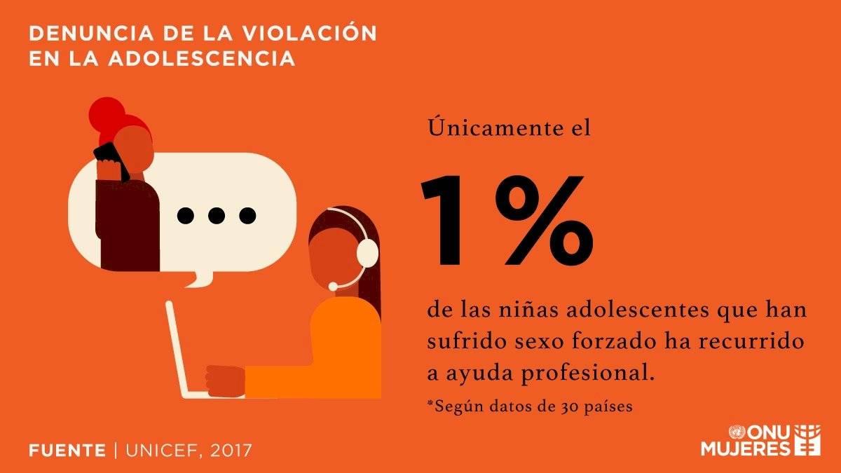 De nosotras y nosotros depende asegurar que todas las mujeres y niñas puedan denunciar a los agresores de violencia sexual y buscar justicia propiciando un entorno en el que se sientan seguras para hablar. http://unwo.men/9xLY30pUg5c via @ONUMujeres #pintaelmundodenaranja