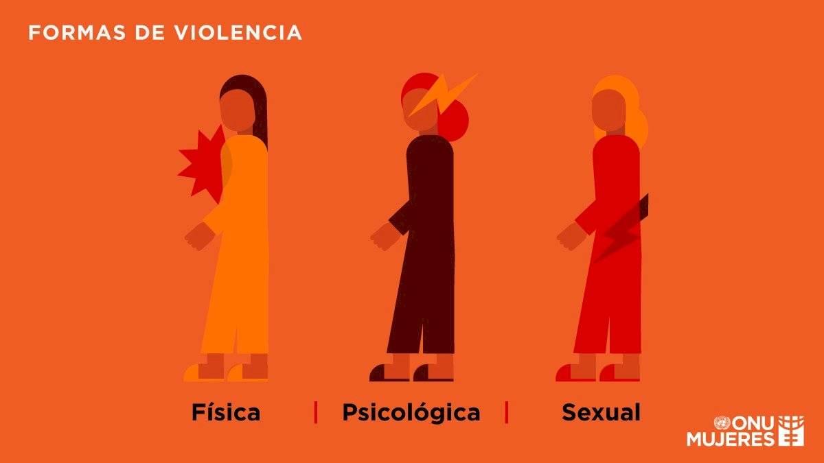 El abuso sexual no siempre es físico y no siempre deja cicatrices visibles. Obtén información sobre la violencia contra las mujeres y únete a la #GeneraciónIgualdad para luchar contra la violación. http://unwo.men/9WHj30pUfQV via @ONUMujeres #pintaelmundodenaranja #16Días
