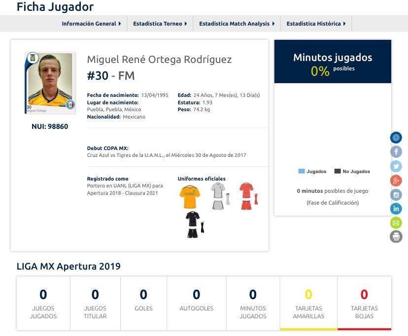 Miguel Ortega