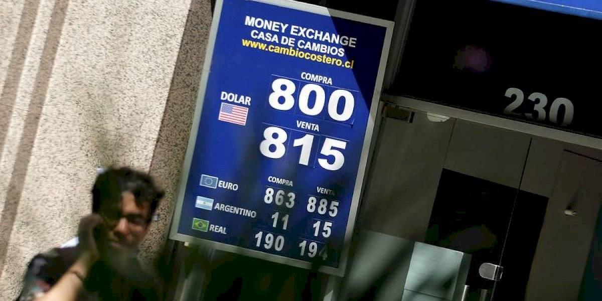 Un dólar desatado se dispara $20 y ya supera con largueza los $800