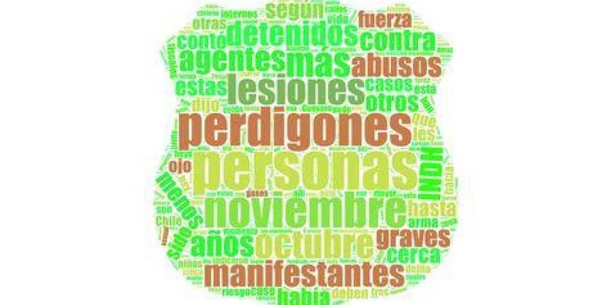 Lapidario informe de HRW: contra la Policía de Chile