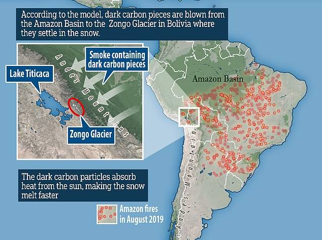 Grave: Humo de los incendios del Amazonas está acelerando el derretimiento de glaciares de los Andes