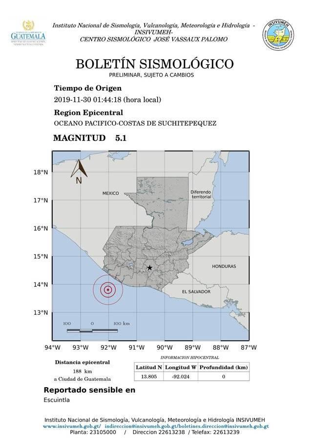 Temblor en las costas de Suchitepéquez