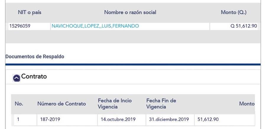 Luis Fernando Navichoque López es contratista del Estado