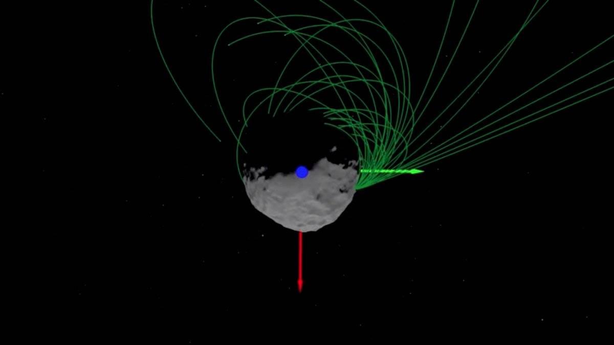 Asteroides Apocalipsis