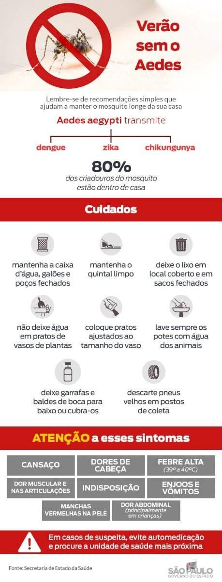 Prevenção contra o mosquito Aedes aegypti